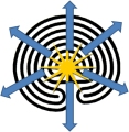 Graphic of Winding Out of the Labyrinth